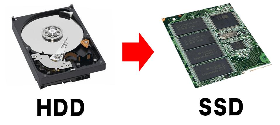evolución de disco duro hdd a disco duro ssd